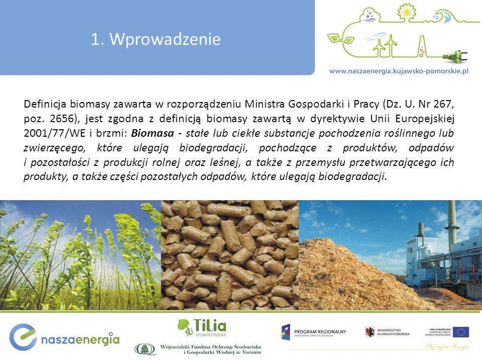 1. Wprowadzenie Definicja biomasy zawarta w rozporządzeniu Ministra Gospodarki i Pracy (Dz. U. Nr 267, poz. 2656), jest zgodna z definicją biomasy zaw