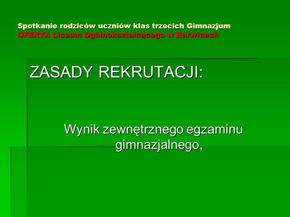 Spotkanie rodziców uczniów klas trzecich Gimnazjum OFERTA Liceum Ogólnokształcącego w Barwicach ZASADY REKRUTACJI: Wynik zewnętrznego egzaminu gimnazjalnego,
