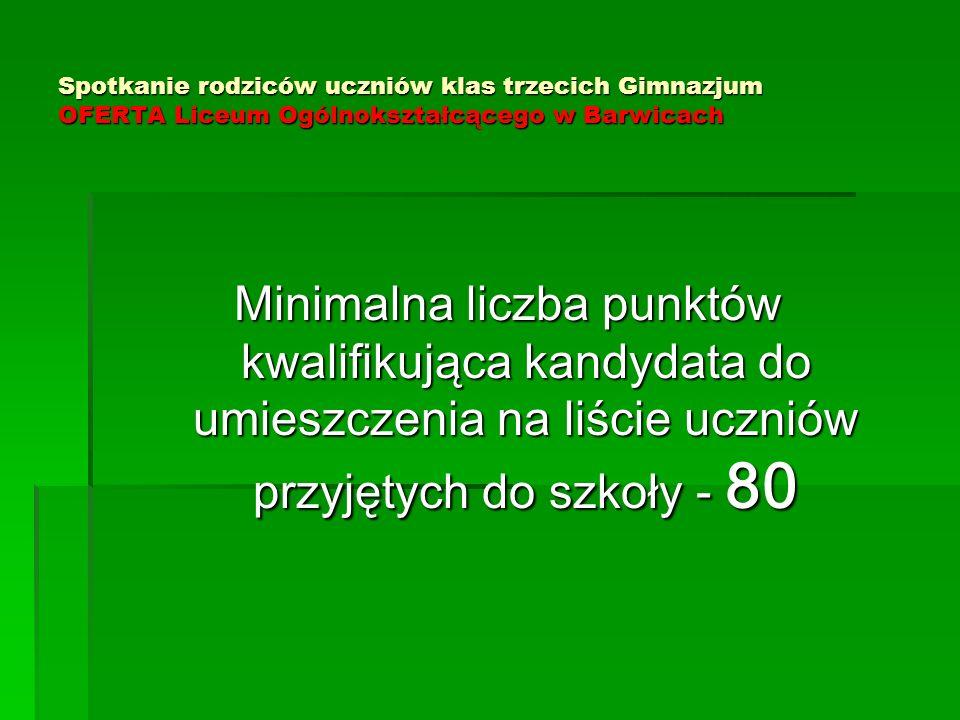Spotkanie rodziców uczniów klas trzecich Gimnazjum OFERTA Liceum Ogólnokształcącego w Barwicach Minimalna liczba punktów kwalifikująca kandydata do umieszczenia na liście uczniów przyjętych do szkoły - 80