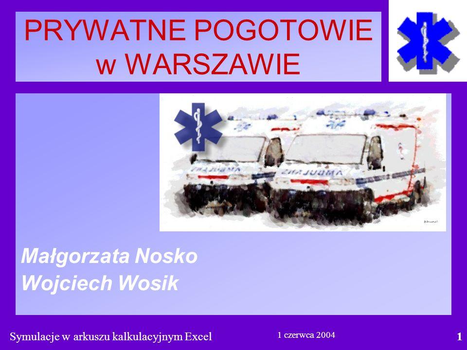 Symulacje w arkuszu kalkulacyjnym Excel1 1 czerwca 2004 PRYWATNE POGOTOWIE w WARSZAWIE Małgorzata Nosko Wojciech Wosik