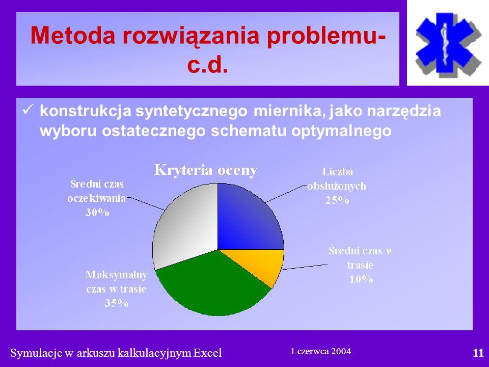 Symulacje w arkuszu kalkulacyjnym Excel11 1 czerwca 2004 Metoda rozwiązania problemu- c.d.