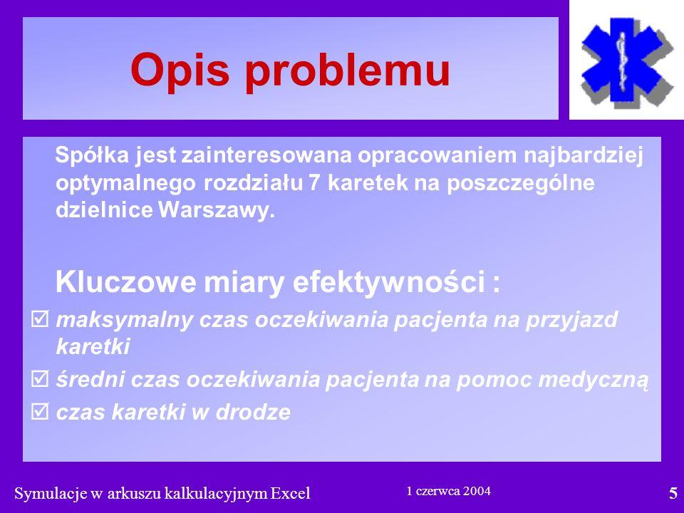 Symulacje w arkuszu kalkulacyjnym Excel5 1 czerwca 2004 Opis problemu Spółka jest zainteresowana opracowaniem najbardziej optymalnego rozdziału 7 karetek na poszczególne dzielnice Warszawy.
