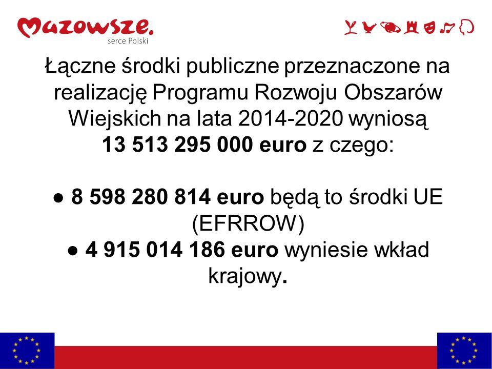 Łączne środki publiczne przeznaczone na realizację Programu Rozwoju Obszarów Wiejskich na lata 2014-2020 wyniosą 13 513 295 000 euro z czego: ● 8 598 280 814 euro będą to środki UE (EFRROW) ● 4 915 014 186 euro wyniesie wkład krajowy.