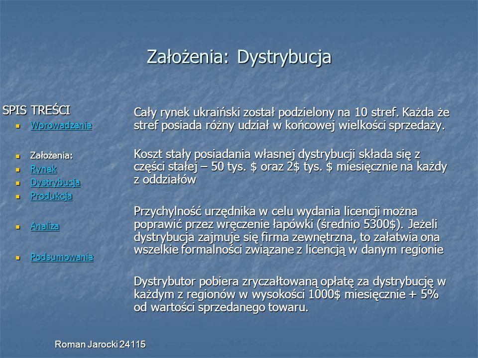 SPIS TREŚCI SPIS TREŚCI Wprowadzenie Wprowadzenie Wprowadzenie Założenia: Założenia: Rynek Rynek Rynek Dystrybucja Dystrybucja Dystrybucja Produkcja Produkcja Produkcja Analiza Analiza Analiza Podsumowanie Podsumowanie Podsumowanie Roman Jarocki 24115 Założenia: Dystrybucja Cały rynek ukraiński został podzielony na 10 stref.