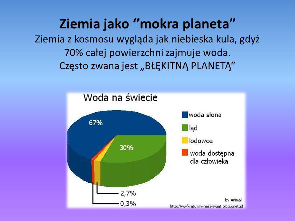 Ziemia jako ''mokra planeta Ziemia z kosmosu wygląda jak niebieska kula, gdyż 70% całej powierzchni zajmuje woda.