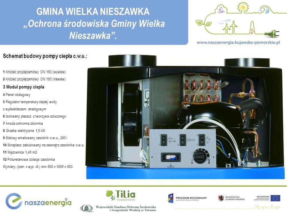 Schemat budowy pompy ciepła c.w.u.: 1 Króciec przyłączeniowy DN 160 (wywiew) 2 Króciec przyłączeniowy DN 160 (nawiew) 3 Moduł pompy ciepła 4 Panel obsługowy 5 Regulator temperatury ciepłej wody z wyświetlaczem analogowym 6 Izolowany płaszcz z tworzywa sztucznego 7 Anoda ochronna zbiornika 8 Grzałka elektryczna 1,5 kW 9 Stalowy emaliowany zasobnik c.w.u., 290 l 10 Skraplacz zabudowany na zewnątrz zasobnika c.w.u.
