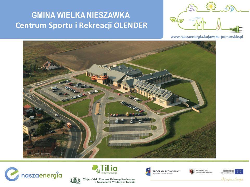 GMINA WIELKA NIESZAWKA Centrum Sportu i Rekreacji OLENDER