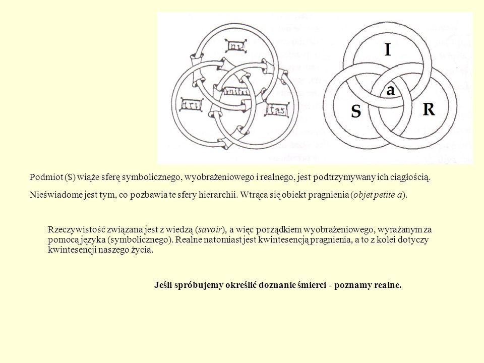 Podmiot ($) wiąże sferę symbolicznego, wyobrażeniowego i realnego, jest podtrzymywany ich ciągłością. Nieświadome jest tym, co pozbawia te sfery hiera