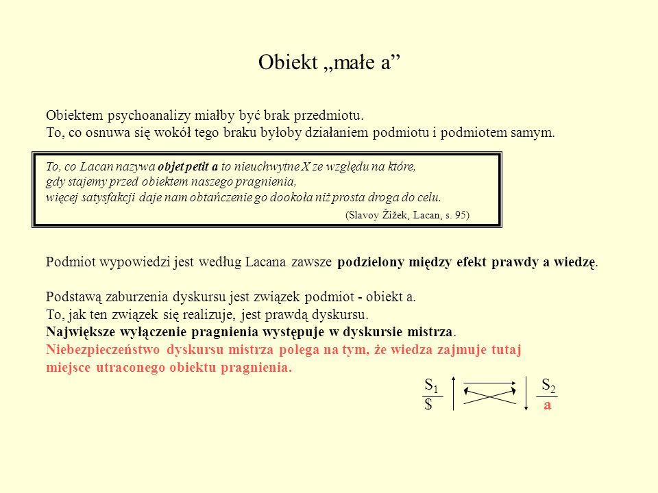 """Obiekt """"małe a"""" Obiektem psychoanalizy miałby być brak przedmiotu. To, co osnuwa się wokół tego braku byłoby działaniem podmiotu i podmiotem samym. To"""