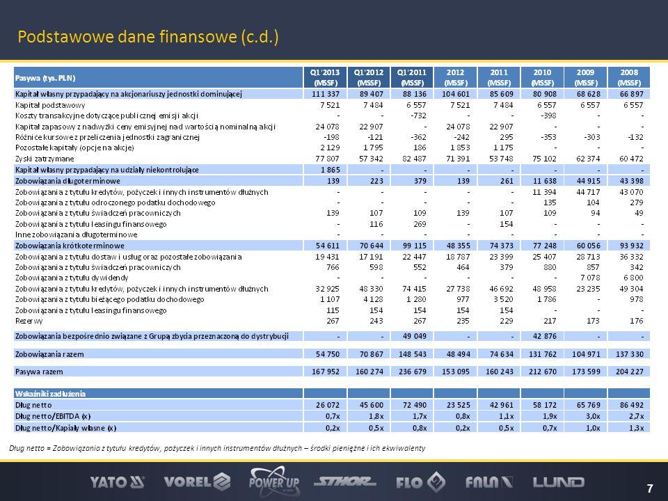 7 Podstawowe dane finansowe (c.d.) Dług netto = Zobowiązania z tytułu kredytów, pożyczek i innych instrumentów dłużnych – środki pieniężne i ich ekwiwalenty