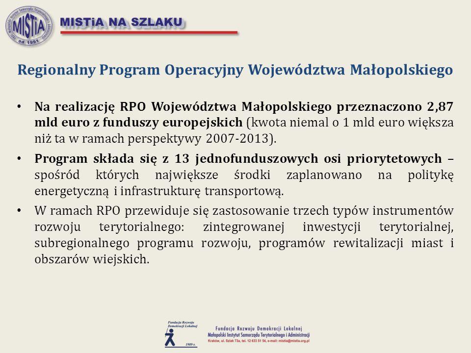 Na realizację RPO Województwa Małopolskiego przeznaczono 2,87 mld euro z funduszy europejskich (kwota niemal o 1 mld euro większa niż ta w ramach pers