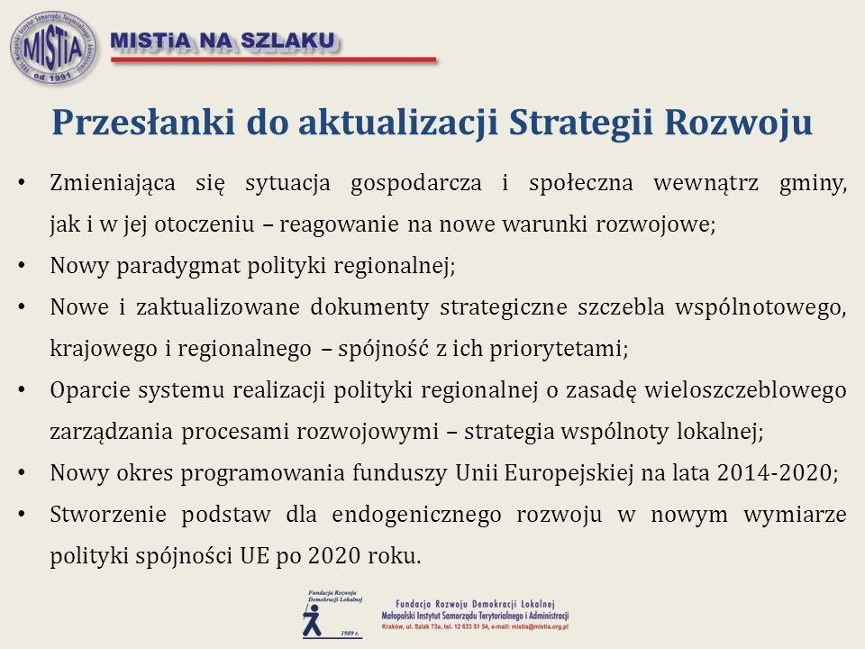 Przesłanki do aktualizacji Strategii Rozwoju Zmieniająca się sytuacja gospodarcza i społeczna wewnątrz gminy, jak i w jej otoczeniu – reagowanie na no
