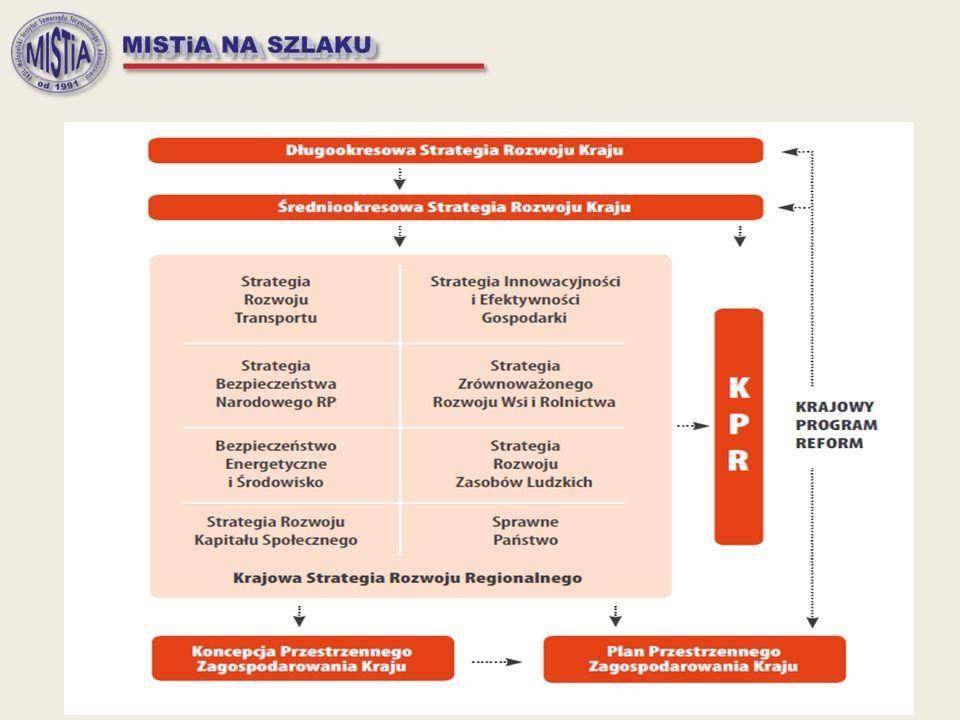 Strategia jest dokumentem planistycznym o perspektywie długofalowej, wyznaczającym najważniejsze obszary, cele, kierunki rozwoju i zadania, a także metody weryfikacji osiąganych rezultatów polityki rozwoju, prowadzonej w przestrzeni gminy.