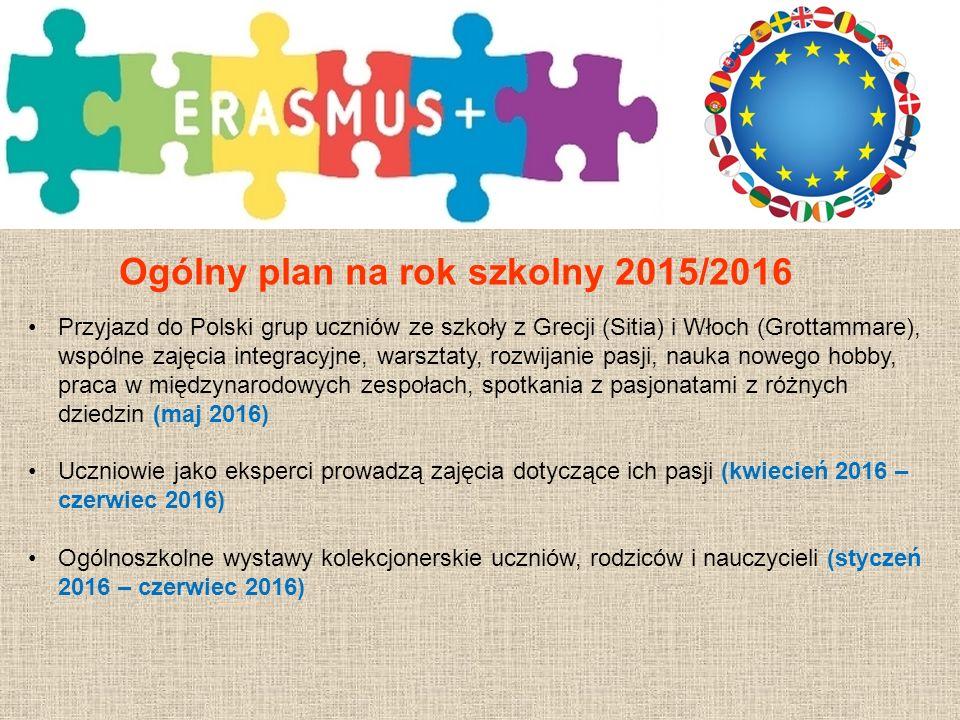 Ogólny plan na rok szkolny 2015/2016 Przyjazd do Polski grup uczniów ze szkoły z Grecji (Sitia) i Włoch (Grottammare), wspólne zajęcia integracyjne, warsztaty, rozwijanie pasji, nauka nowego hobby, praca w międzynarodowych zespołach, spotkania z pasjonatami z różnych dziedzin (maj 2016) Uczniowie jako eksperci prowadzą zajęcia dotyczące ich pasji (kwiecień 2016 – czerwiec 2016) Ogólnoszkolne wystawy kolekcjonerskie uczniów, rodziców i nauczycieli (styczeń 2016 – czerwiec 2016)