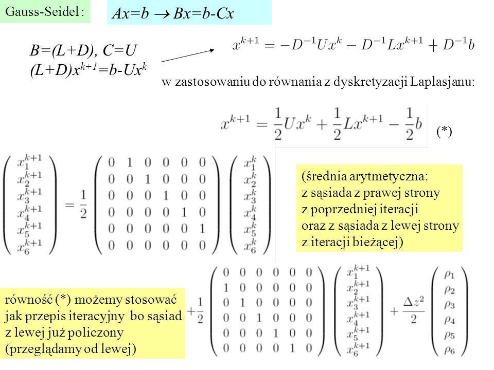 Ax=b  Bx=b-Cx B=(L+D), C=U (L+D)x k+1 =b-Ux k Gauss-Seidel : w zastosowaniu do równania z dyskretyzacji Laplasjanu: (średnia arytmetyczna: z sąsiada z prawej strony z poprzedniej iteracji oraz z sąsiada z lewej strony z iteracji bieżącej) (*) równość (*) możemy stosować jak przepis iteracyjny bo sąsiad z lewej już policzony (przeglądamy od lewej)