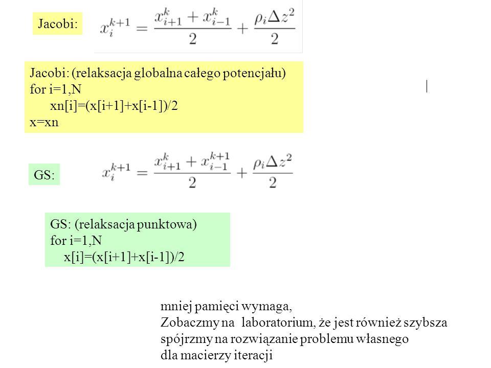Jacobi: Jacobi: (relaksacja globalna całego potencjału) for i=1,N xn[i]=(x[i+1]+x[i-1])/2 x=xn GS: (relaksacja punktowa) for i=1,N x[i]=(x[i+1]+x[i-1])/2 mniej pamięci wymaga, Zobaczmy na laboratorium, że jest również szybsza spójrzmy na rozwiązanie problemu własnego dla macierzy iteracji GS: