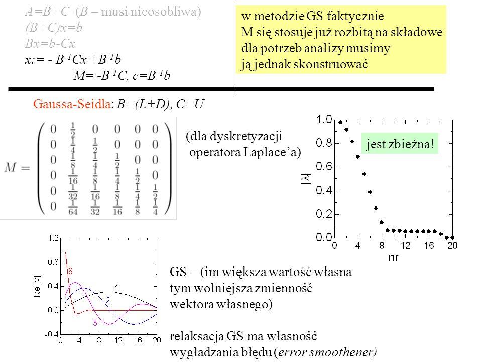 A=B+C (B – musi nieosobliwa) (B+C)x=b Bx=b-Cx x:= - B -1 Cx +B -1 b M= -B -1 C, c=B -1 b Gaussa-Seidla: B=(L+D), C=U GS – (im większa wartość własna tym wolniejsza zmienność wektora własnego) relaksacja GS ma własność wygładzania błędu (error smoothener) w metodzie GS faktycznie M się stosuje już rozbitą na składowe dla potrzeb analizy musimy ją jednak skonstruować (dla dyskretyzacji operatora Laplace'a) jest zbieżna!