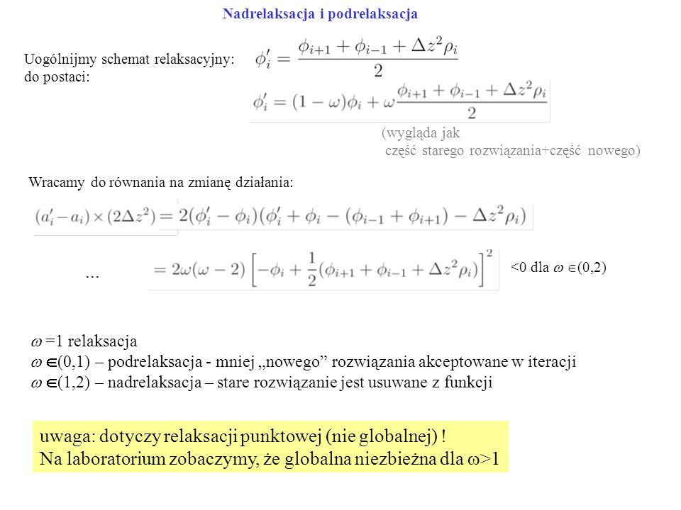 """Nadrelaksacja i podrelaksacja Uogólnijmy schemat relaksacyjny: do postaci: (wygląda jak część starego rozwiązania+część nowego) Wracamy do równania na zmianę działania: <0 dla   (0,2)  =1 relaksacja   (0,1) – podrelaksacja - mniej """"nowego rozwiązania akceptowane w iteracji   (1,2) – nadrelaksacja – stare rozwiązanie jest usuwane z funkcji..."""