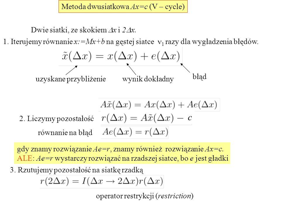 Metoda dwusiatkowa Ax=c (V – cycle) Dwie siatki, ze skokiem  x i 2  x.