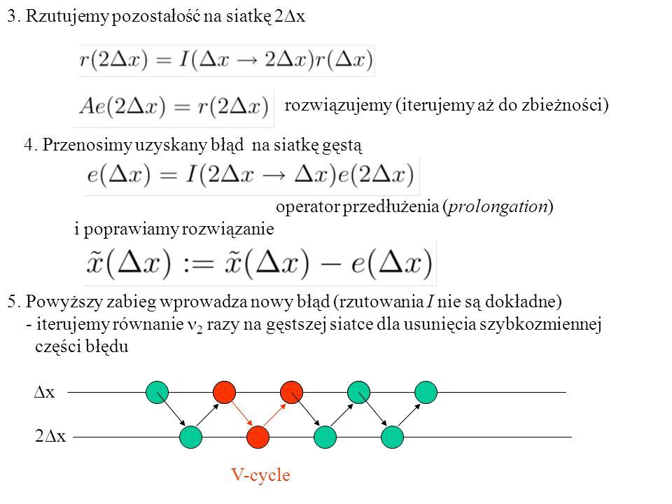 3.Rzutujemy pozostałość na siatkę 2  x rozwiązujemy (iterujemy aż do zbieżności) 4.
