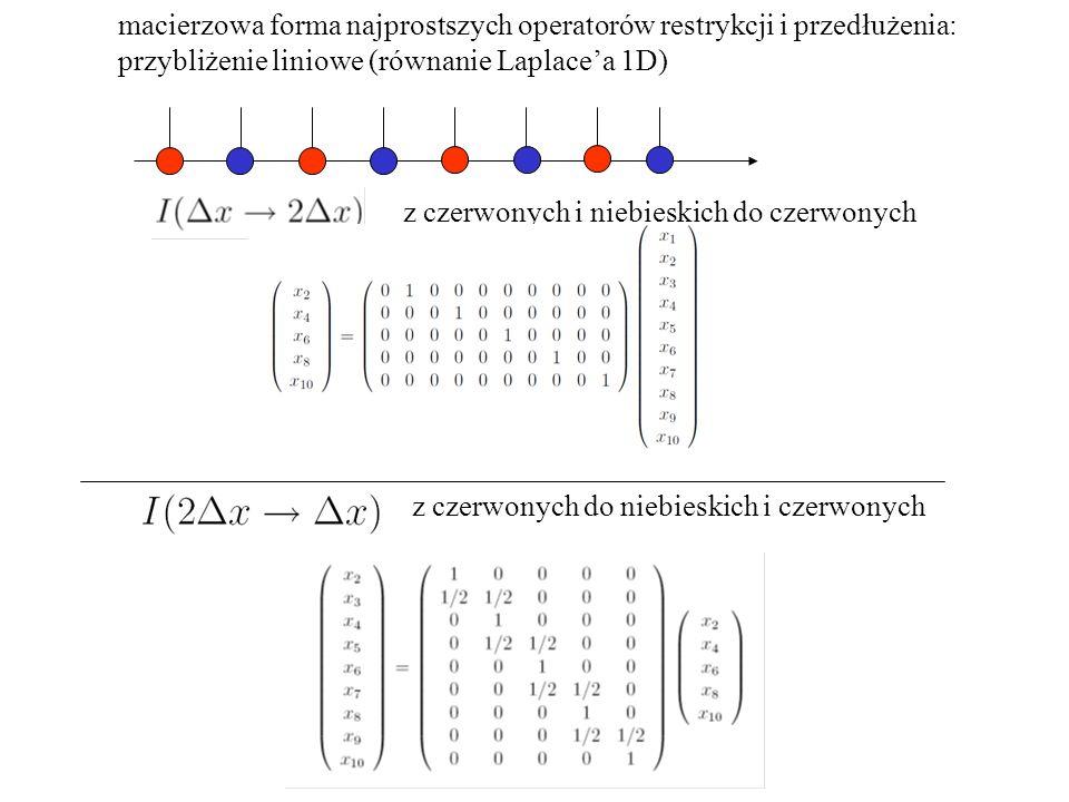z czerwonych i niebieskich do czerwonych macierzowa forma najprostszych operatorów restrykcji i przedłużenia: przybliżenie liniowe (równanie Laplace'a 1D) z czerwonych do niebieskich i czerwonych