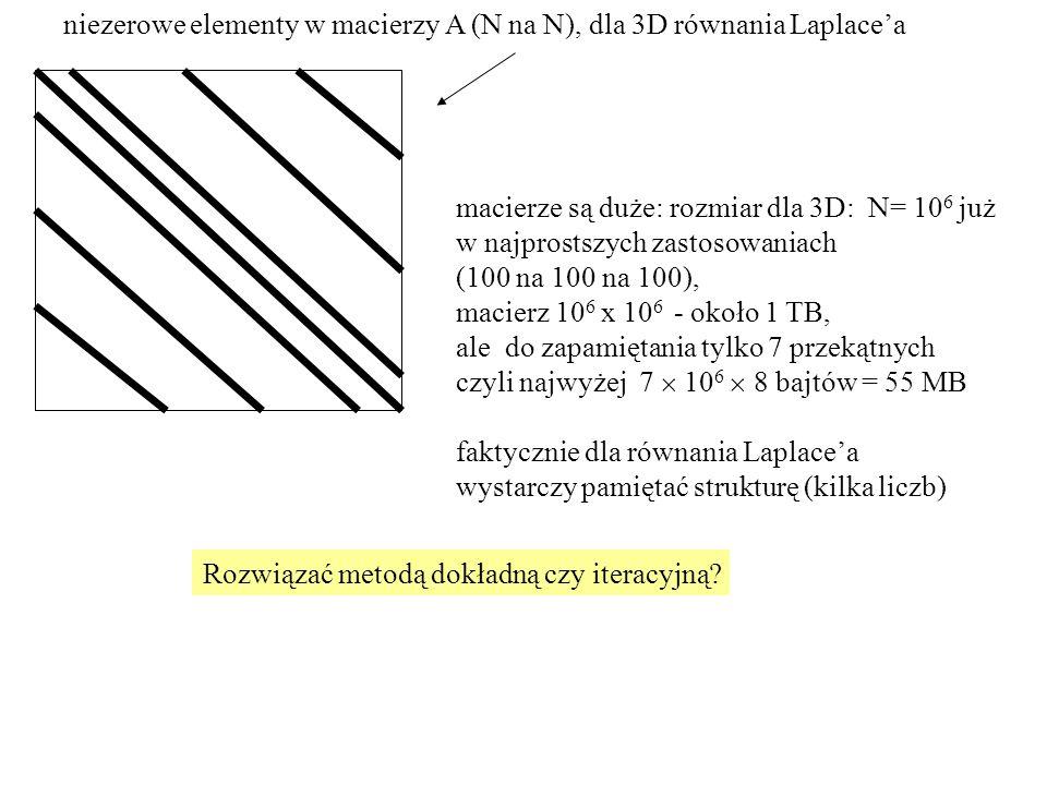 niezerowe elementy w macierzy A (N na N), dla 3D równania Laplace'a macierze są duże: rozmiar dla 3D: N= 10 6 już w najprostszych zastosowaniach (100 na 100 na 100), macierz 10 6 x 10 6 - około 1 TB, ale do zapamiętania tylko 7 przekątnych czyli najwyżej 7  10 6  8 bajtów = 55 MB faktycznie dla równania Laplace'a wystarczy pamiętać strukturę (kilka liczb) Rozwiązać metodą dokładną czy iteracyjną?