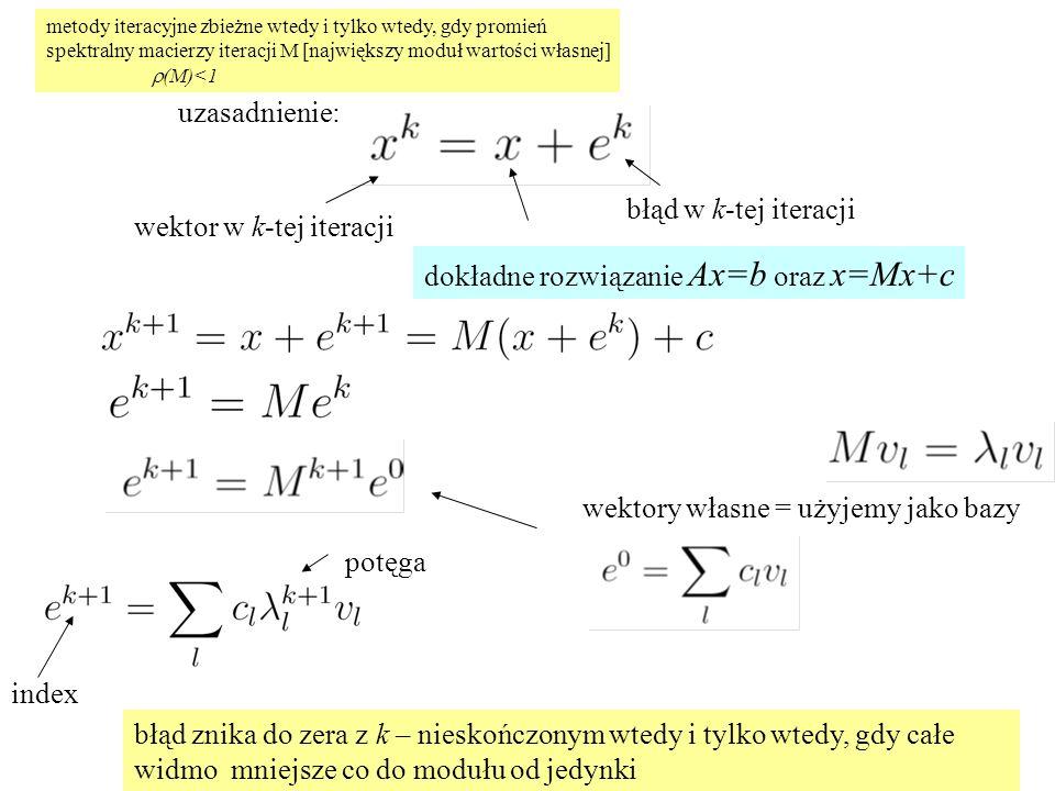 wektor w k-tej iteracji błąd w k-tej iteracji dokładne rozwiązanie Ax=b oraz x=Mx+c wektory własne = użyjemy jako bazy index potęga błąd znika do zera z k – nieskończonym wtedy i tylko wtedy, gdy całe widmo mniejsze co do modułu od jedynki metody iteracyjne zbieżne wtedy i tylko wtedy, gdy promień spektralny macierzy iteracji M [największy moduł wartości własnej]  (M)<1 uzasadnienie:
