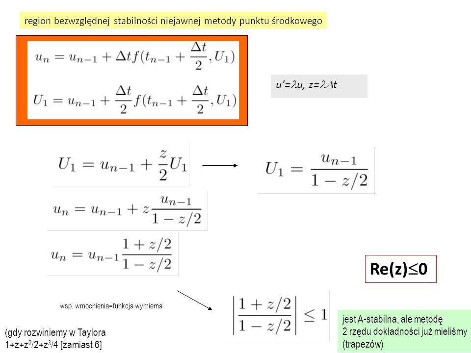region bezwzględnej stabilności niejawnej metody punktu środkowego u'= u, z=  t Re(z)  0 jest A-stabilna, ale metodę 2 rzędu dokładności już mieliśmy (trapezów) (gdy rozwiniemy w Taylora 1+z+z 2 /2+z 3 /4 [zamiast 6] wsp.