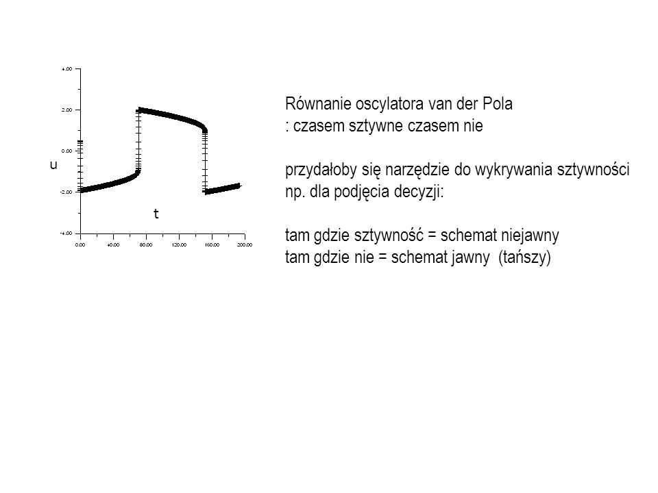 z teorii kwadratur Gaussa -- maksymalny dokładność [do całkowania wielomianów stopnia 2s-1 ] uzyskujemy wybierając punkty kolokacji (Gaussa) w s zerach wielomianów Legendre'a.