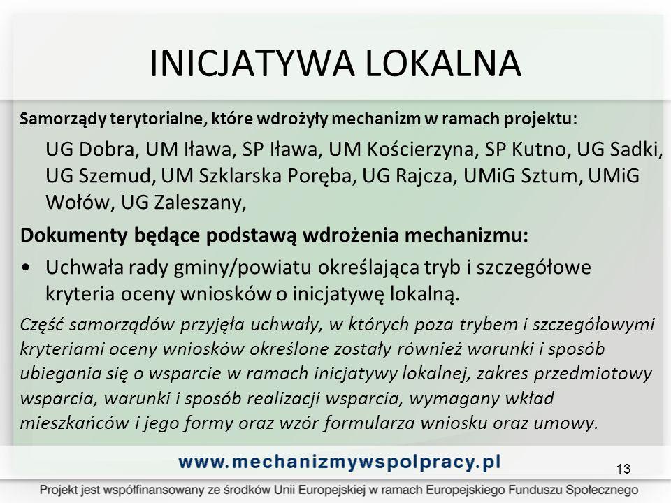 INICJATYWA LOKALNA Samorządy terytorialne, które wdrożyły mechanizm w ramach projektu: UG Dobra, UM Iława, SP Iława, UM Kościerzyna, SP Kutno, UG Sadki, UG Szemud, UM Szklarska Poręba, UG Rajcza, UMiG Sztum, UMiG Wołów, UG Zaleszany, Dokumenty będące podstawą wdrożenia mechanizmu: Uchwała rady gminy/powiatu określająca tryb i szczegółowe kryteria oceny wniosków o inicjatywę lokalną.