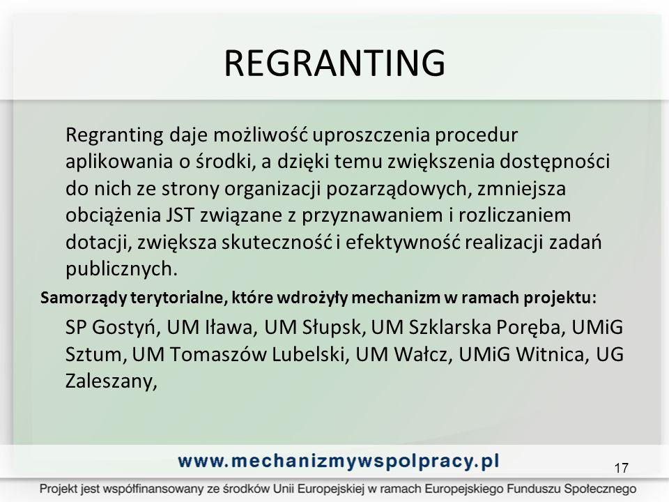 REGRANTING Regranting daje możliwość uproszczenia procedur aplikowania o środki, a dzięki temu zwiększenia dostępności do nich ze strony organizacji pozarządowych, zmniejsza obciążenia JST związane z przyznawaniem i rozliczaniem dotacji, zwiększa skuteczność i efektywność realizacji zadań publicznych.