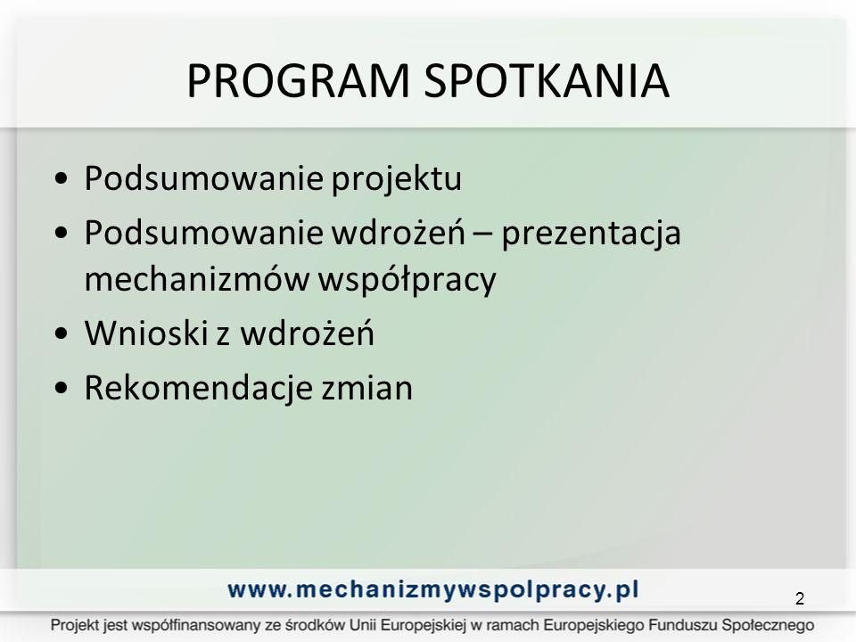 PROGRAM SPOTKANIA Podsumowanie projektu Podsumowanie wdrożeń – prezentacja mechanizmów współpracy Wnioski z wdrożeń Rekomendacje zmian 2