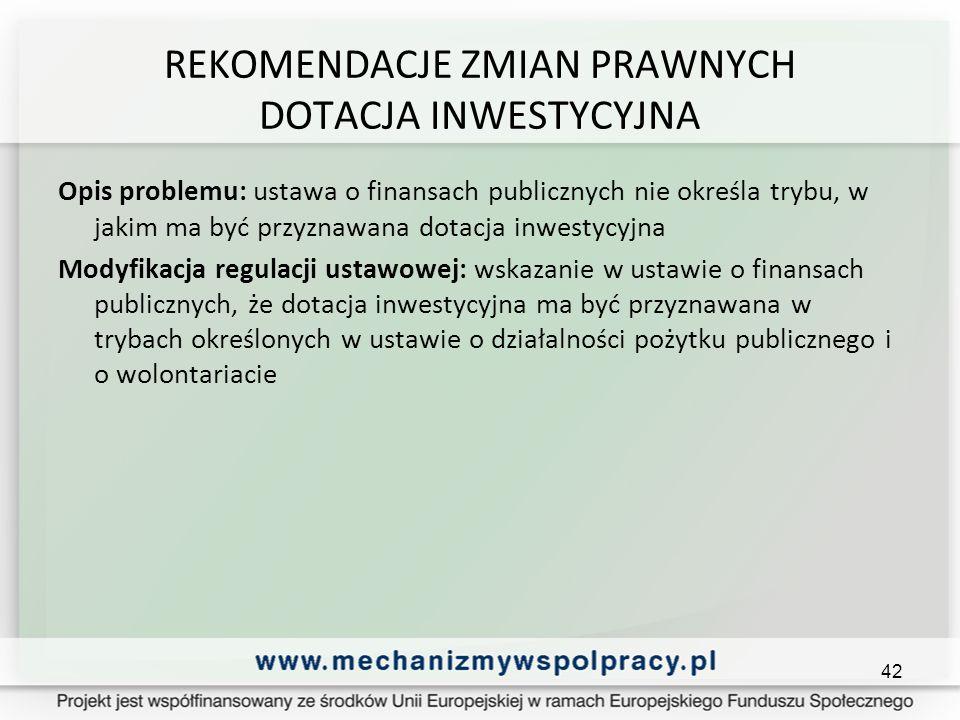 REKOMENDACJE ZMIAN PRAWNYCH DOTACJA INWESTYCYJNA Opis problemu: ustawa o finansach publicznych nie określa trybu, w jakim ma być przyznawana dotacja inwestycyjna Modyfikacja regulacji ustawowej: wskazanie w ustawie o finansach publicznych, że dotacja inwestycyjna ma być przyznawana w trybach określonych w ustawie o działalności pożytku publicznego i o wolontariacie 42