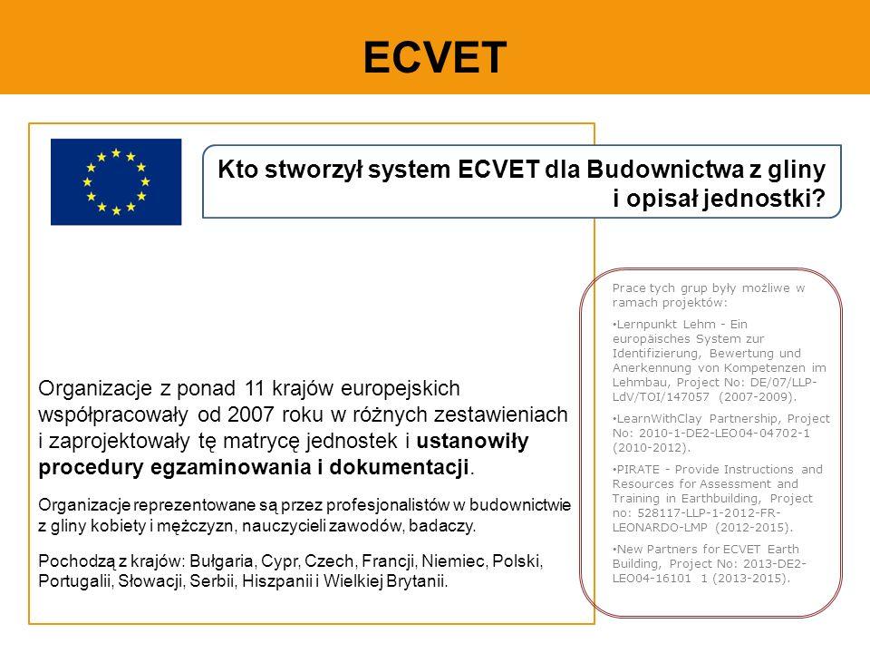 ECVET Organizacje z ponad 11 krajów europejskich współpracowały od 2007 roku w różnych zestawieniach i zaprojektowały tę matrycę jednostek i ustanowiły procedury egzaminowania i dokumentacji.