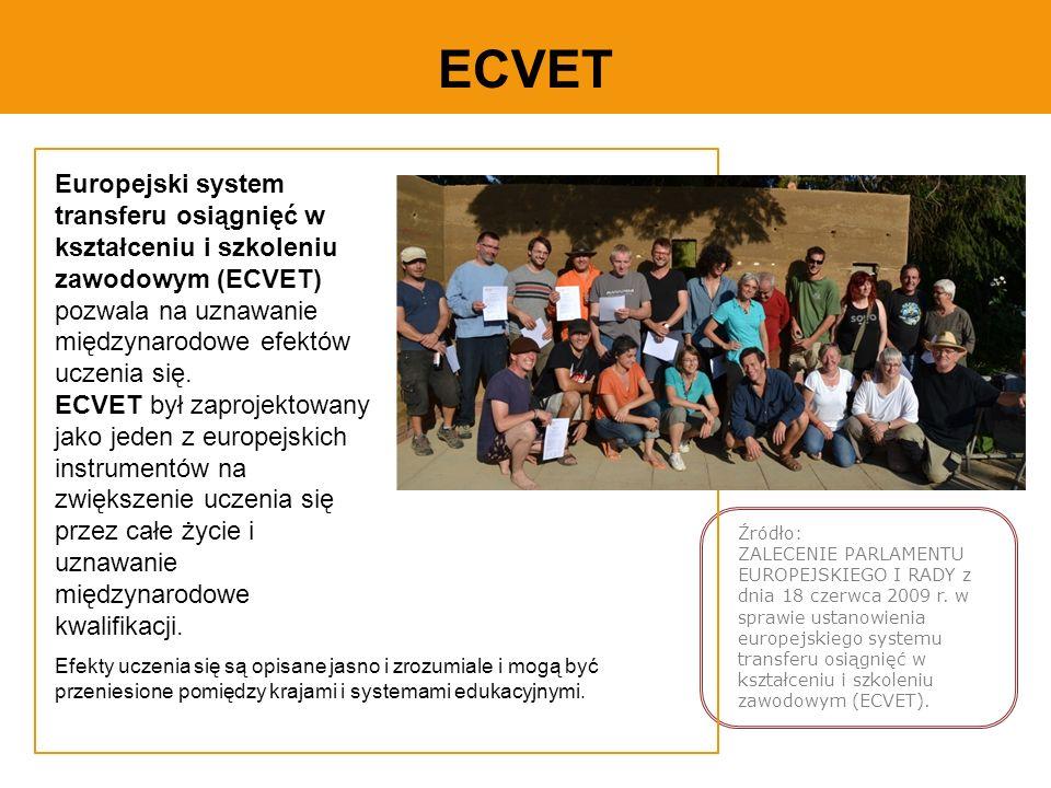 Europejski system transferu osiągnięć w kształceniu i szkoleniu zawodowym (ECVET) pozwala na uznawanie międzynarodowe efektów uczenia się.