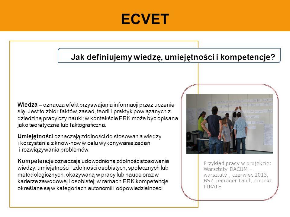 ECVET Wiedza – oznacza efekt przyswajania informacji przez uczenie się.