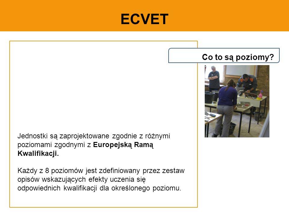 ECVET Jednostki są zaprojektowane zgodnie z różnymi poziomami zgodnymi z Europejską Ramą Kwalifikacji.