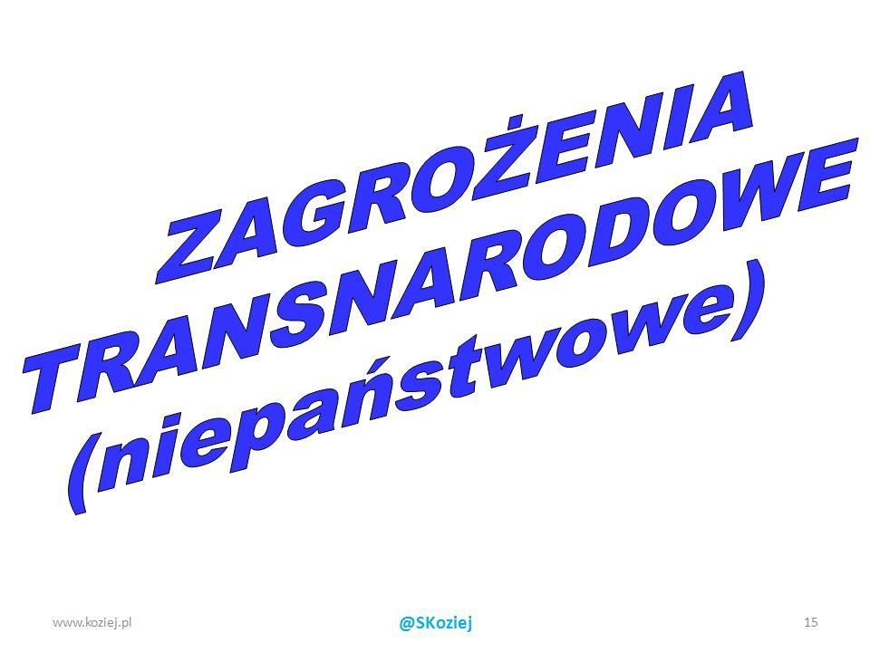 www.koziej.pl15 @SKoziej