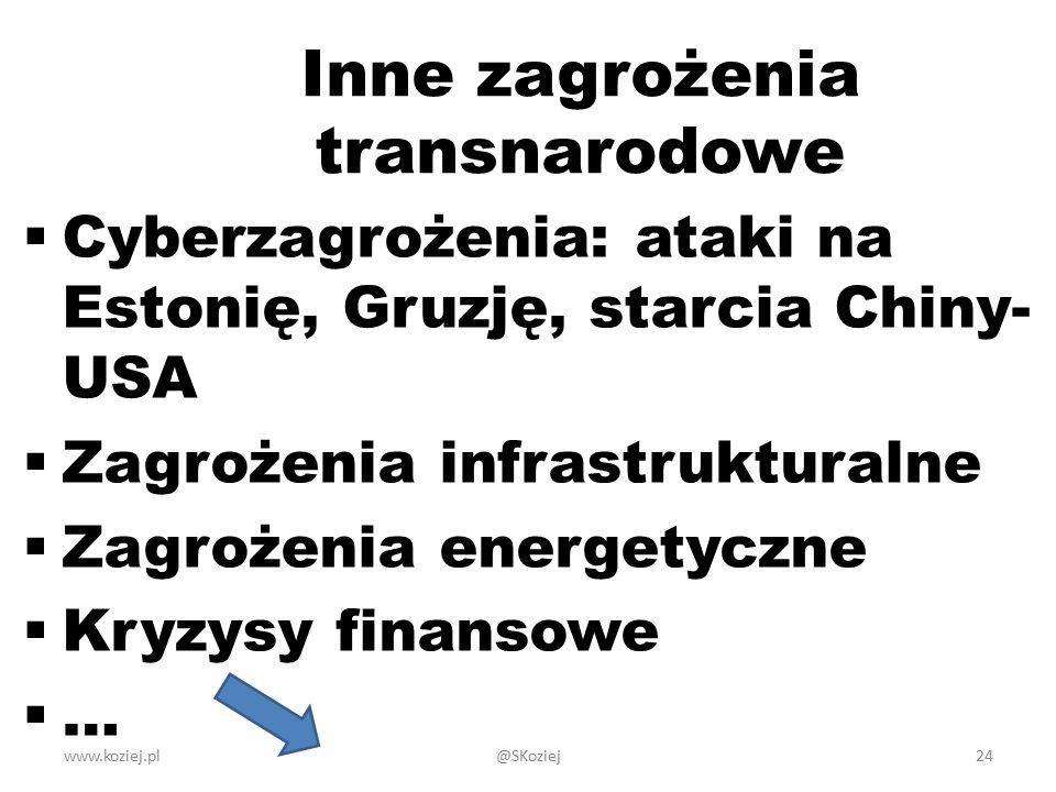  Cyberzagrożenia: ataki na Estonię, Gruzję, starcia Chiny- USA  Zagrożenia infrastrukturalne  Zagrożenia energetyczne  Kryzysy finansowe  … www.koziej.pl24 Inne zagrożenia transnarodowe @SKoziej