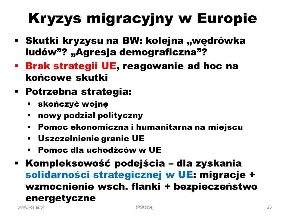 """Kryzys migracyjny w Europie  Skutki kryzysu na BW: kolejna """"wędrówka ludów ."""