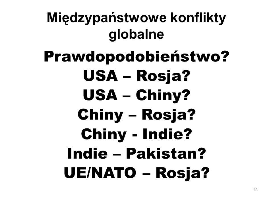Międzypaństwowe konflikty globalne Prawdopodobieństwo.