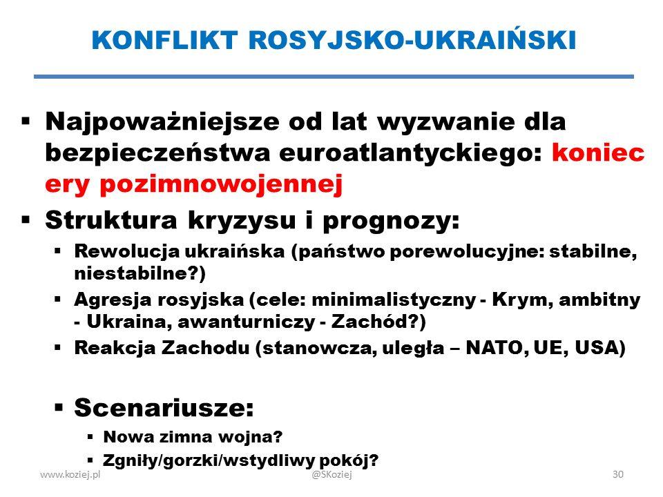  Najpoważniejsze od lat wyzwanie dla bezpieczeństwa euroatlantyckiego: koniec ery pozimnowojennej  Struktura kryzysu i prognozy:  Rewolucja ukraińska (państwo porewolucyjne: stabilne, niestabilne?)  Agresja rosyjska (cele: minimalistyczny - Krym, ambitny - Ukraina, awanturniczy - Zachód?)  Reakcja Zachodu (stanowcza, uległa – NATO, UE, USA)  Scenariusze:  Nowa zimna wojna.