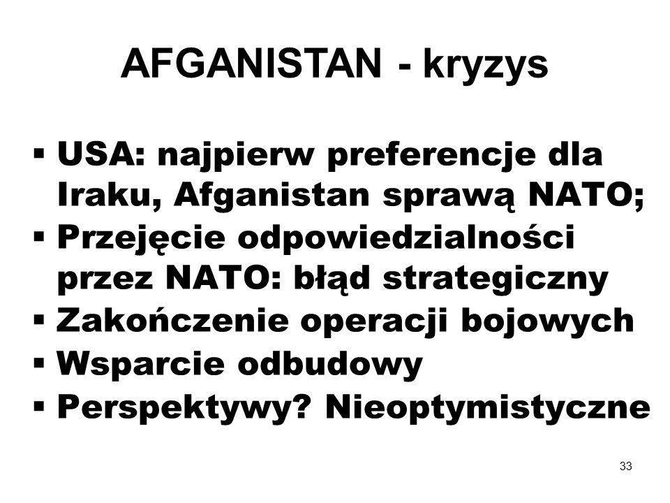  USA: najpierw preferencje dla Iraku, Afganistan sprawą NATO;  Przejęcie odpowiedzialności przez NATO: błąd strategiczny  Zakończenie operacji bojowych  Wsparcie odbudowy  Perspektywy.