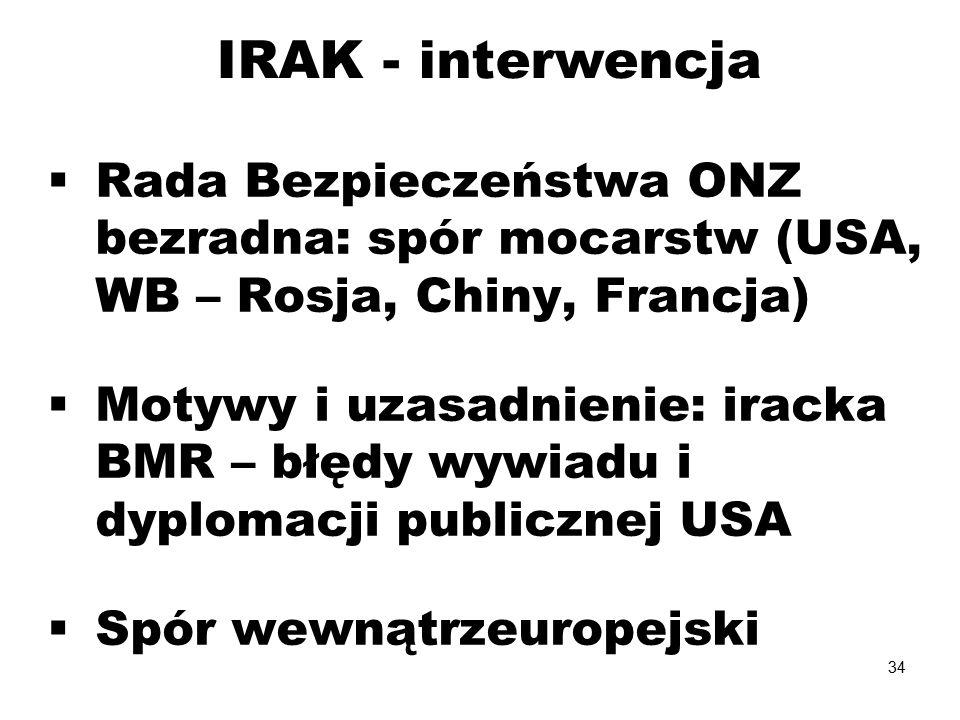  Rada Bezpieczeństwa ONZ bezradna: spór mocarstw (USA, WB – Rosja, Chiny, Francja)  Motywy i uzasadnienie: iracka BMR – błędy wywiadu i dyplomacji publicznej USA  Spór wewnątrzeuropejski 34 IRAK - interwencja