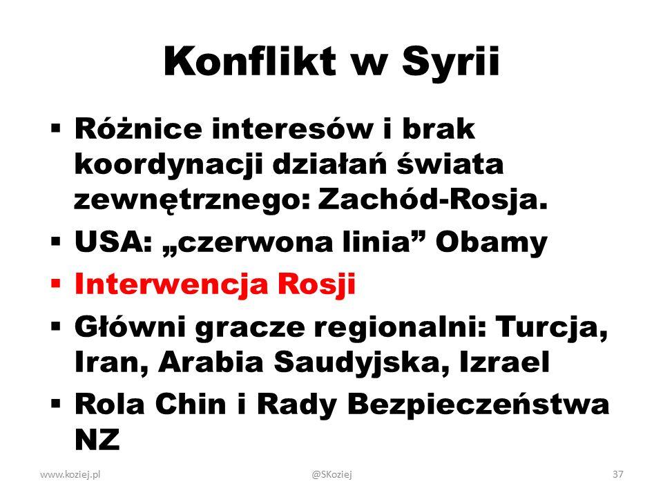 Konflikt w Syrii  Różnice interesów i brak koordynacji działań świata zewnętrznego: Zachód-Rosja.