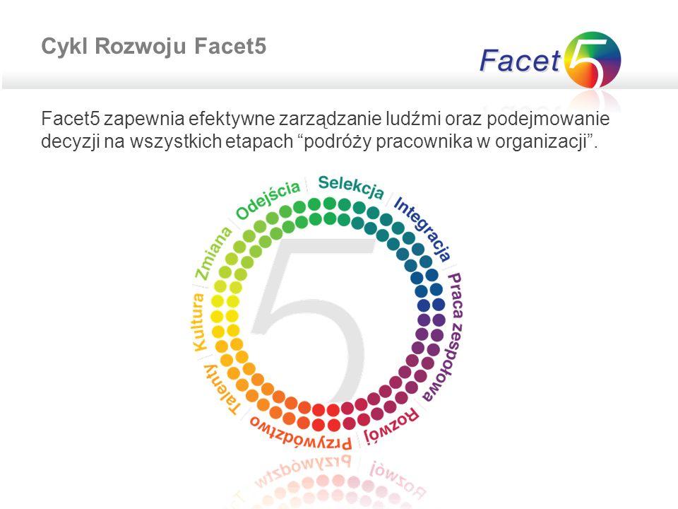 Cykl Rozwoju Facet5 Facet5 zapewnia efektywne zarządzanie ludźmi oraz podejmowanie decyzji na wszystkich etapach podróży pracownika w organizacji .