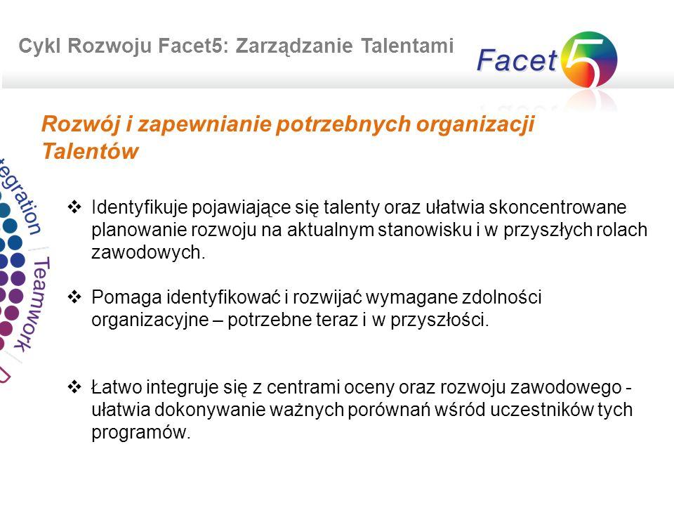 Cykl Rozwoju Facet5: Zarządzanie Talentami Rozwój i zapewnianie potrzebnych organizacji Talentów  Identyfikuje pojawiające się talenty oraz ułatwia skoncentrowane planowanie rozwoju na aktualnym stanowisku i w przyszłych rolach zawodowych.