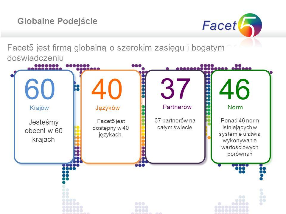 Globalne Podejście Facet5 jest firmą globalną o szerokim zasięgu i bogatym doświadczeniu Facet5 jest dostępny w 40 językach.