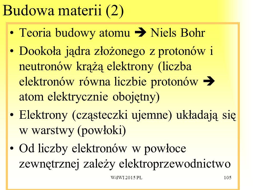 105 Budowa materii (2) Teoria budowy atomu  Niels Bohr Dookoła jądra złożonego z protonów i neutronów krążą elektrony (liczba elektronów równa liczbi