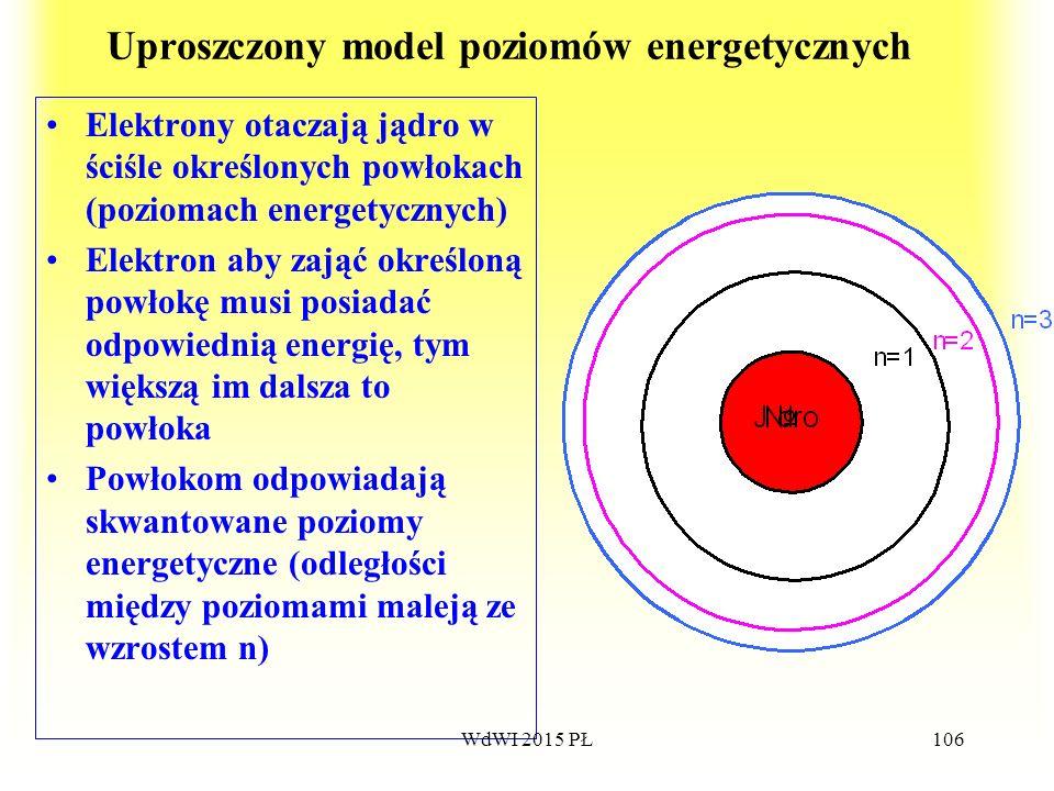 106 Uproszczony model poziomów energetycznych Elektrony otaczają jądro w ściśle określonych powłokach (poziomach energetycznych) Elektron aby zająć ok